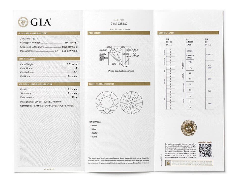 Exemple de certificat GIA