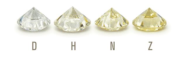 Les couleurs de diamants D, H, N et Z selon le GIA